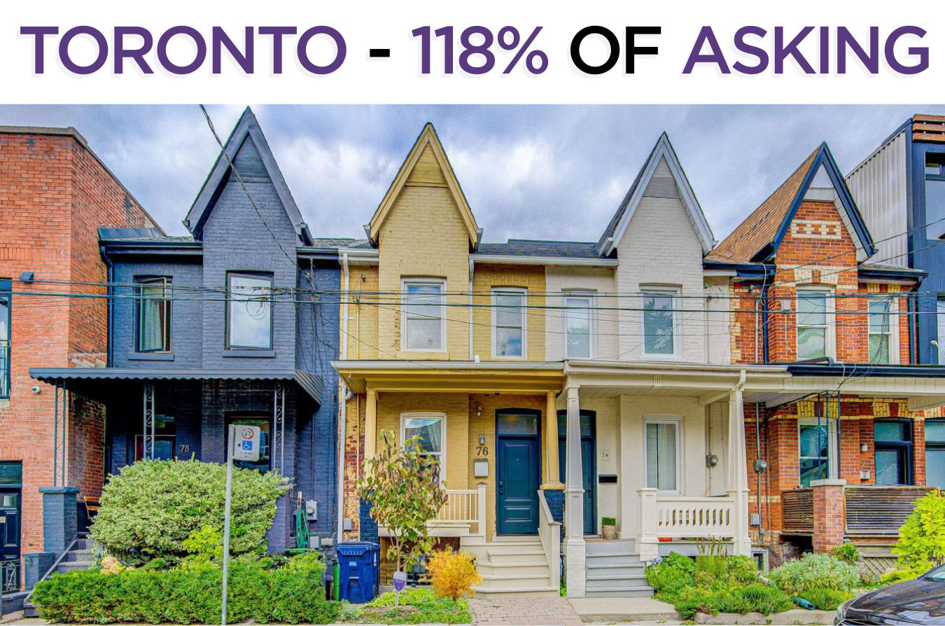 76 Mitchell Avenue - Sold By The West Queen West Real Estate Experts